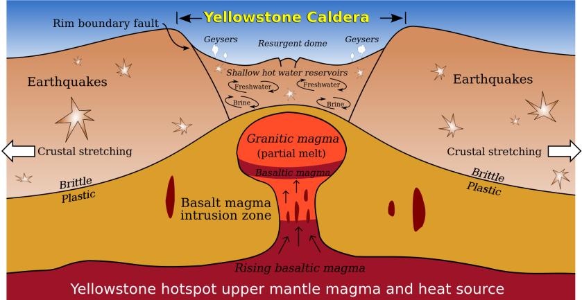 2000px-Yellowstone_Caldera.svg_